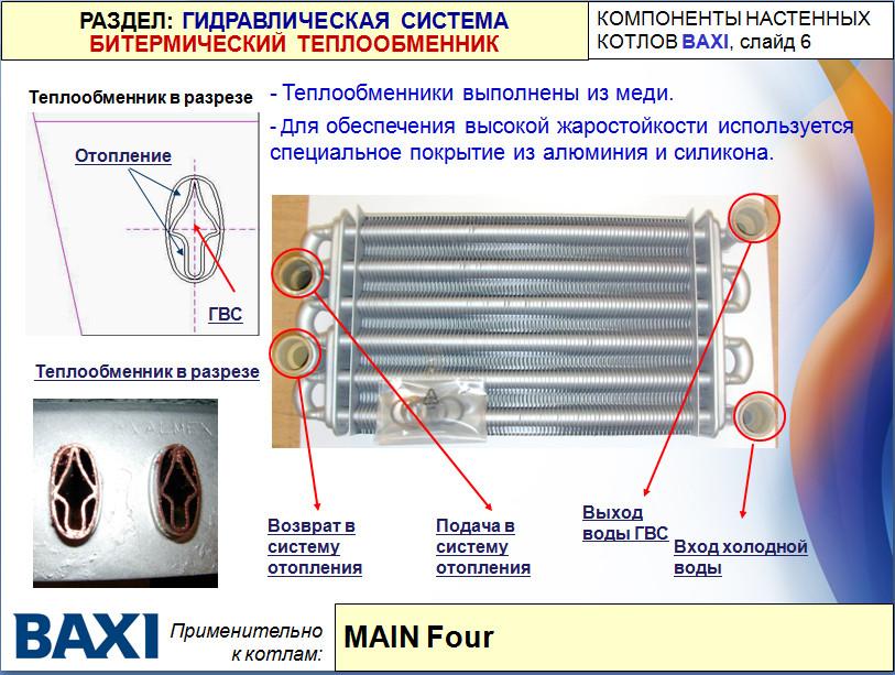 Схема пластинчатого теплообменника паяного